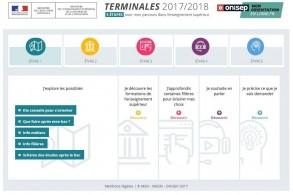 Lycéens en Terminales 2017-2018